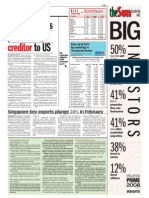 thesun 2009-03-18 page15 china cements place as top creditor to us
