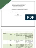 Cuadro Comparativo-estudios Epidemiologicos.