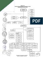ORGANIGRAMA MOQ.pdf