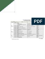 Jadwal Orientasi Awal PPG Program SM3T Angkatan 2011