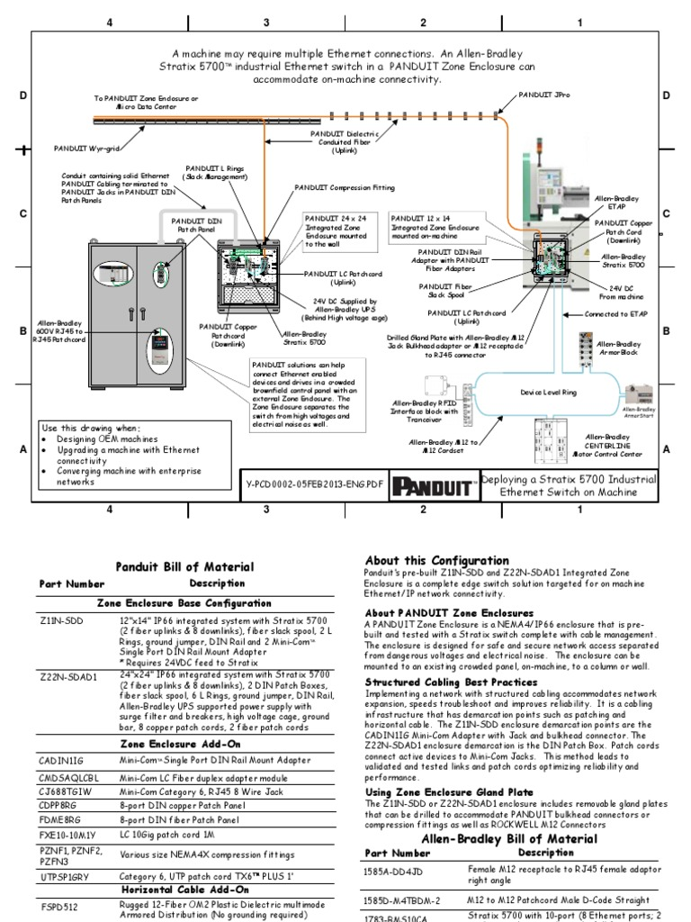 Industrial Switch Zone Enclosure Popular Configuration Drawing Y Panduit Rj45 Wiring Diagram Pcd0002 05feb2013 Eng Page 1 Electrical Connector Cable