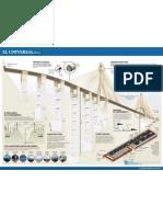 Puente Baluarte