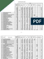 Catalog Euro 3 Piese_Mercedes_adjudecate