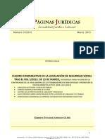 Cuadro Comparativo de La Legislacion de Seguridad Social Tras El Rdl 5-2013 de 15 de Marzo