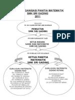 Carta Organisasi Panitia Matematik2011