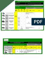 Europcar Conditions Age Moyens Paiement Depot Garantie Juillet 2011
