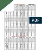 Tabela de preços Gart