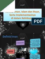 Konsep Iman, Islam Dan Ihsan