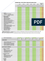 APPENDIX B - Activity Analysis Sheet - Lita Johnson