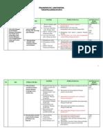 Analisis SKL Matematika 2013