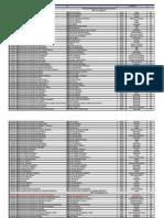 Lista de Escolas 2009.2013