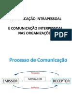 comunicacao interpessoal