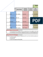 Manpower Planning Format by Wahid