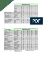 Cronograma Acitividades Prevencion Austral Granos