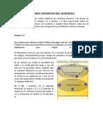 Sistemas Ofensivos Del Handball