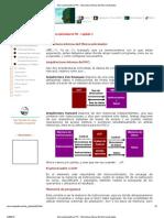 Microcontroladores PIC - Estructura Interna Del Microcontrolador