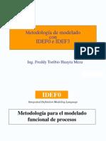 metodologia idef