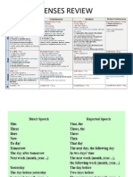 Tenses Review Ppt
