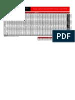 FONAVI - Viviendas y Soluciones Habitacionales Terminadas. Periodo 1976-2009.