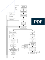 Pathophysiology Diagram of Congestive Heart Failure