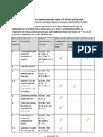 Lista de Documentos Paquete Premium de Documentos Sobre ISO 27001 y ISO 22301 ES