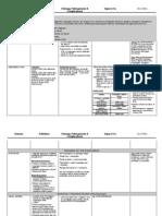 Gastrointestinal Disorders Chart