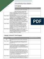 PYP Language Rubric Draft