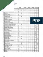 Clasificación de cuentas, contabilidad 1