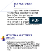 Keynesian Multiplier Effects