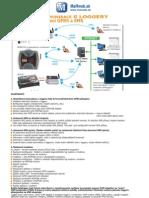 KIT-GSM-L GSM / GPRS set pre dataloggery