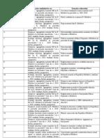 Tematica Referatelor Si Studiilorr de CA