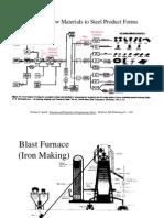 steel.pdf