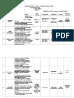 PROGRAMUL ACTIVITATILOR EXTRACURRICULARE (1).doc