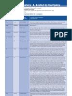 EuroFTSESurvey2008_1.pdf