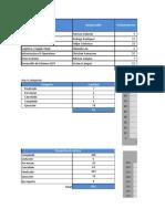 Panel de Seguimiento Proyectos Walmart 2012-11-29