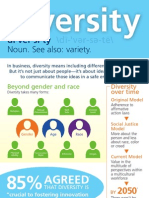 Diversity in the Workplace [INFOGRAPHIC]