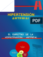 hipertension 2007