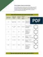 59504046 Analisis de Pernos y Tablas