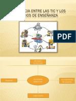 Diferencia entre las TIC y los medios de ensanza.pdf
