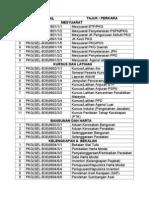 Sistem Fail Pkg b38 1