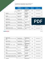 Lista de Guantes de Examinación que cumplen con Decreto N° 342-2004.pdf