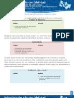 Movimientos de Cuentas Inventarios, Compras y Ventas