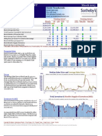Carmel Highlands Homes Market Action Report Real Estate Sales for March 2013