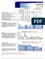 Pebble Beach Homes Market Action Report Real Estate Sales for March 2013