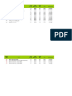 Listagem UFCD por áreas-generalista