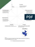 atividade_3_roda_da_empregabilidade.doc