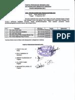 Berita Acara Perubahan Metode Pengadaan PSU (E-proc)