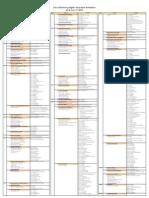 List of DHEIs as of July 13, 2010.pdf