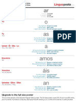 Spanish Regular Verbs poster (A4) - Free Download