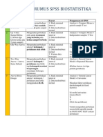 RANGKUMAN SPSS untuk Biostatistika.pdf